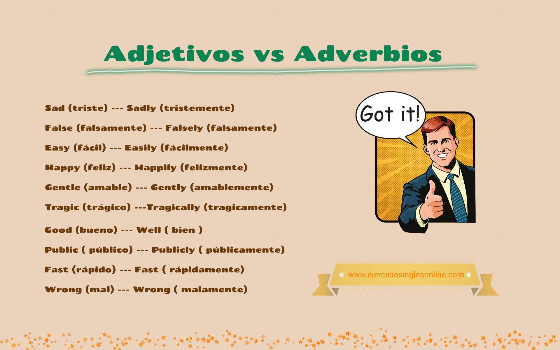 Los adverbios de modo en inglés   Ejercicios inglés online