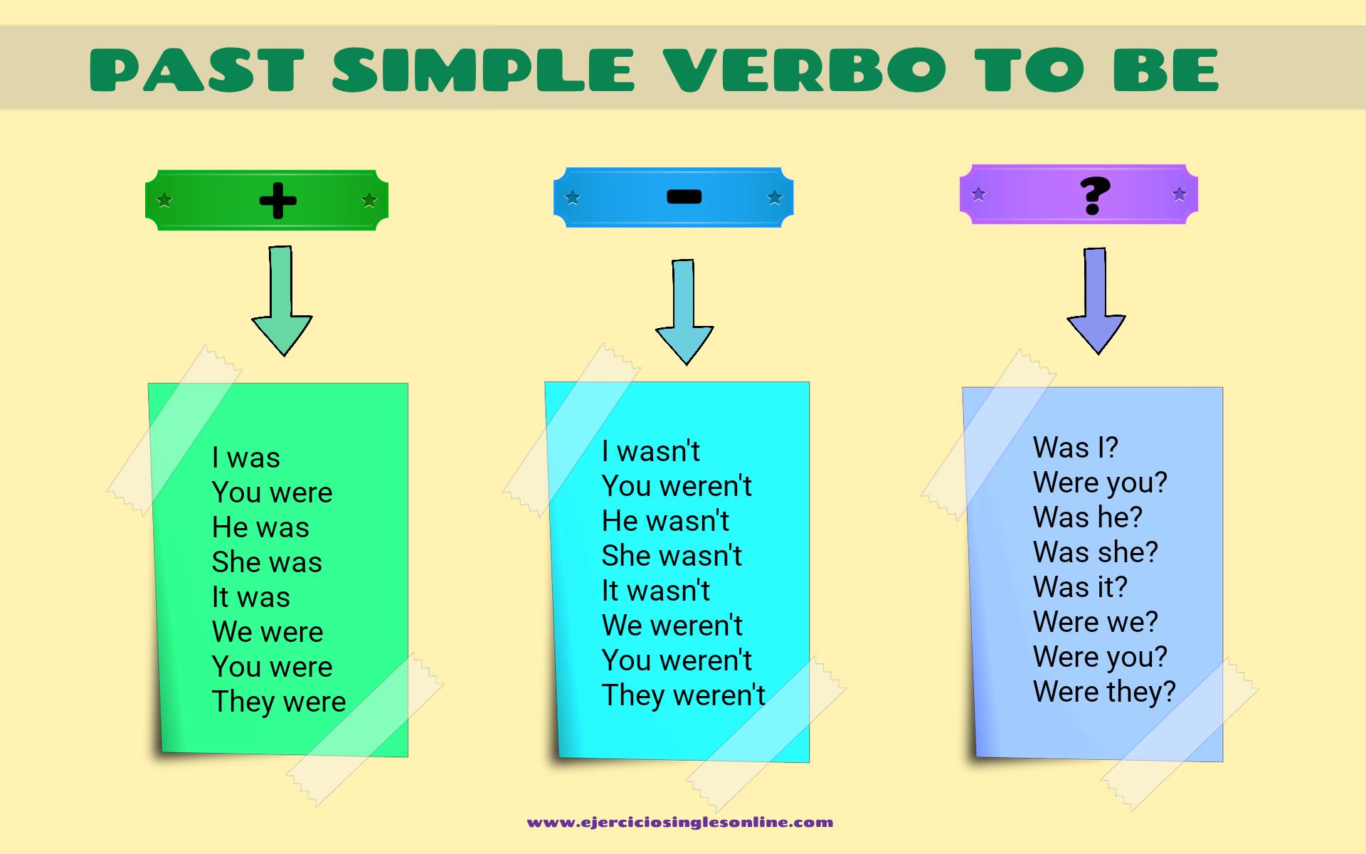 Pasado Simple Verbo To Be Ejercicio 1 Ejercicios Ingles Online