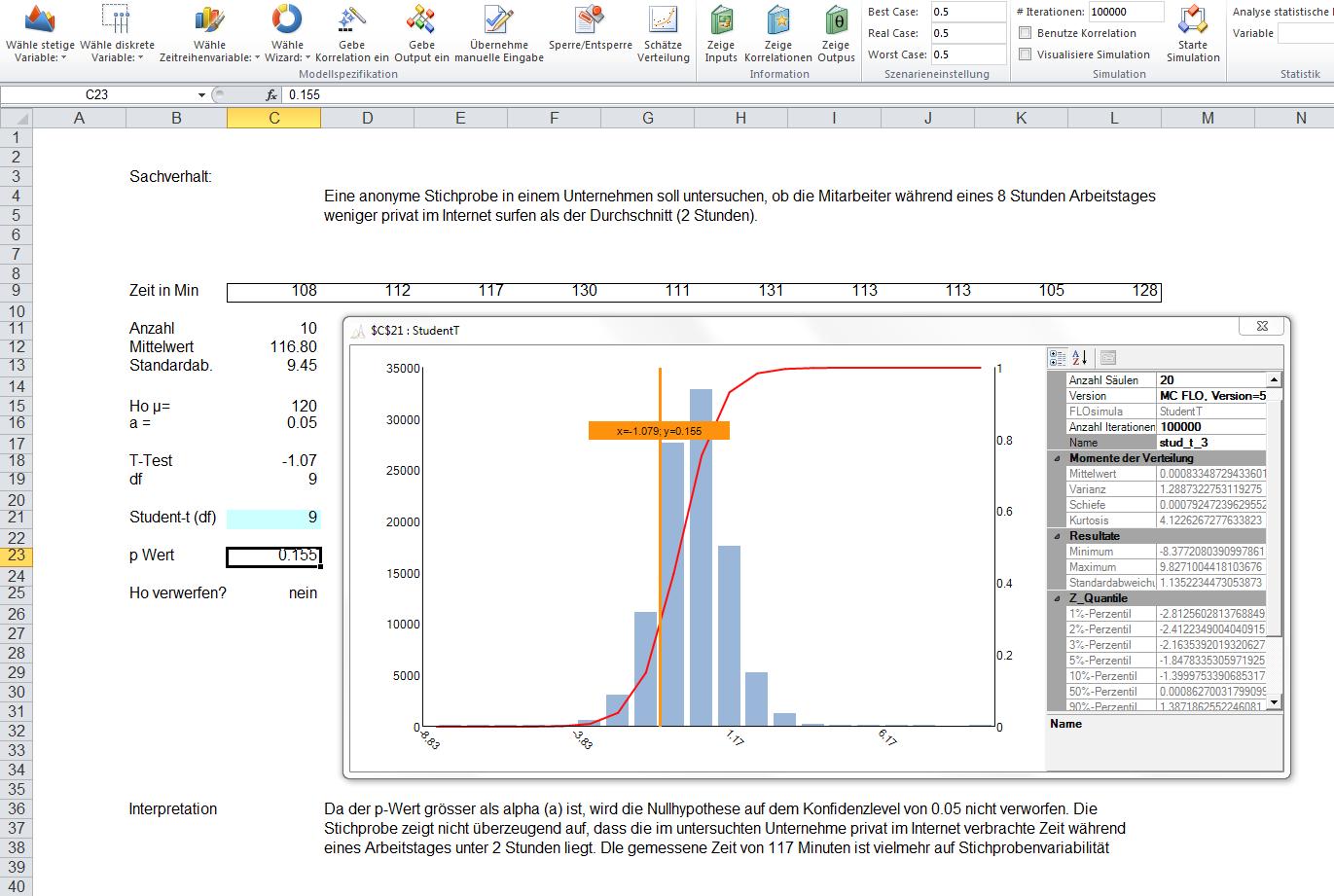Hypothesentests mit Simulationen - mcflo Simulation leicht gemacht