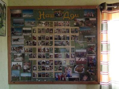 有著家庭相片的科夫切格大地圖