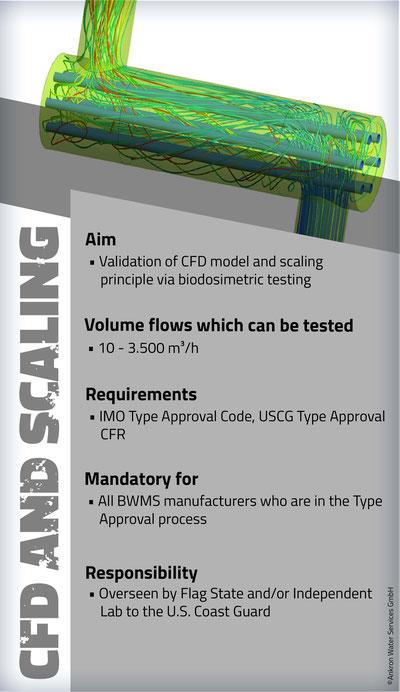 Scaling, biodosimetric testing, type approval, CFD,  testing, UV, UV dose