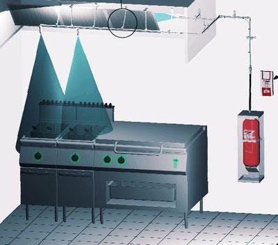 Löschsystem, automatisch, Grossküche, Industrie, Brandschutz