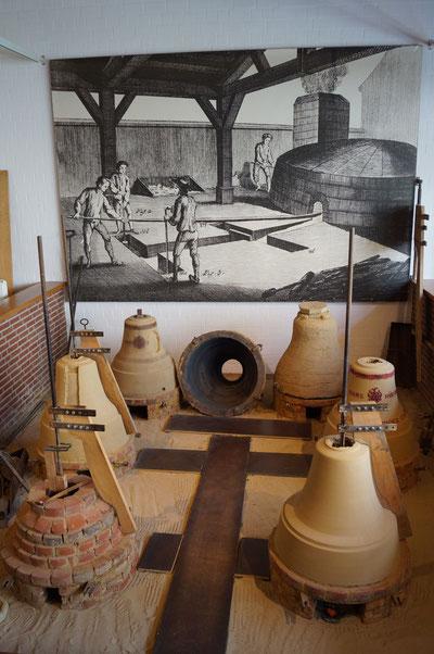 Schauherstellung von Glocken, März 2014