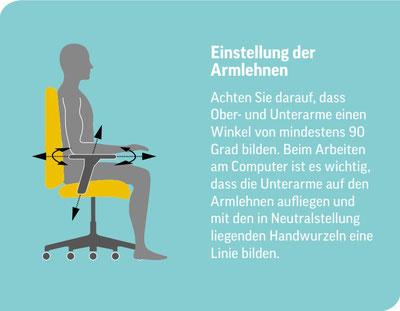 Piktogramm zur Einstellung der Bürostuhl Armlehnen