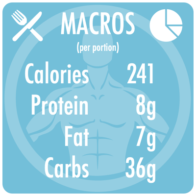 macros, protein, fat, carbs, fried rice, rice, low carb