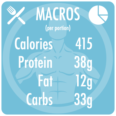 macros, protein, fat, carbs, mac n cheese, macaroni and cheese, cheese