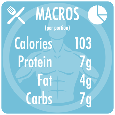 macros, protein, fat, carbs, garden peas, chorizo, side dish