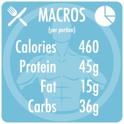 macros, protein, fat, carbs, carbonara, creamy, pasta, italian food