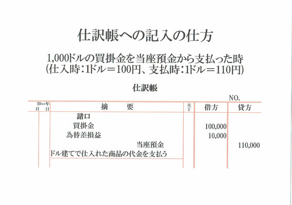 仕訳帳(買掛金・為替差損益・当座預金)