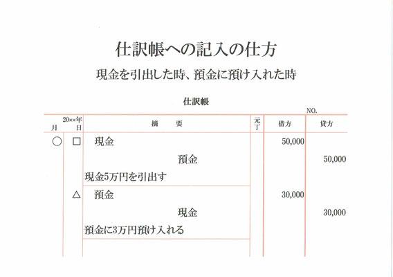 仕訳帳(現金・預金)