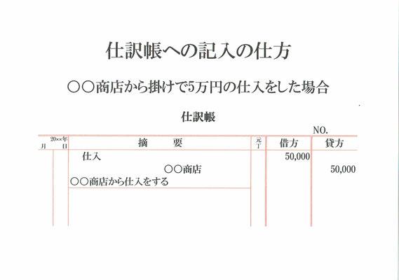仕訳帳(仕入・○○商店)