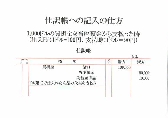仕訳帳(買掛金・当座預金・為替差損益)