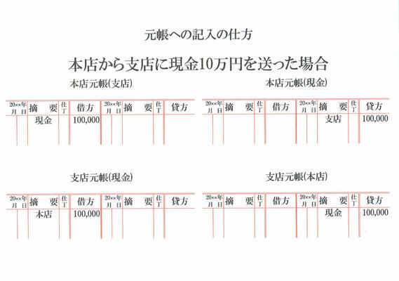 元帳(現金・支店・本店)