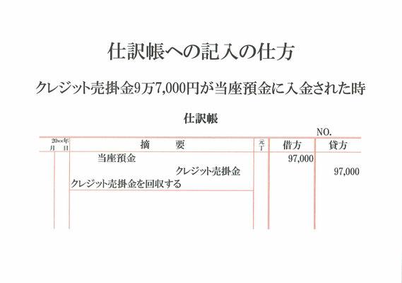 仕訳帳(当座預金・クレジット売掛金)