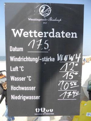 Bild: Wetterdaten