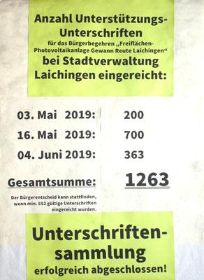 Anzahl gesammelter Unterschriften für das Bürgerbegehren Freiflächen-Photovoltaikanlage Laichingen