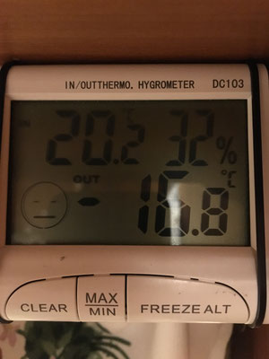 Inside is +20, Outside is -16...