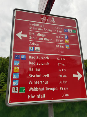 Velotafeln in der Schweiz