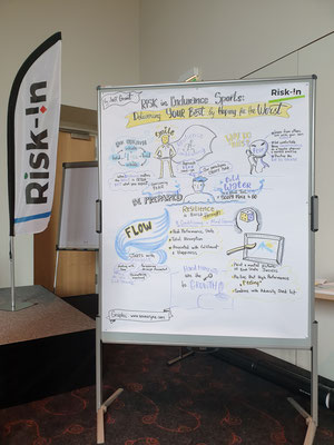 Graphic recording during presentation, Risk-in conference, 1 hour.