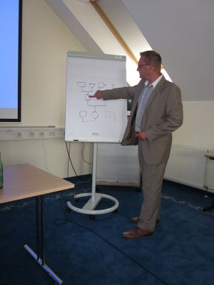Organigramme entwickeln: Organisationsentwicklung in einem stark wachsenden Unternehmen