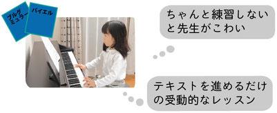 名古屋の音楽教室 ピアノレッスン