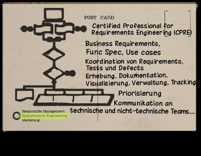 Requirements Engineering, Requirements Engineer, Business Analyst
