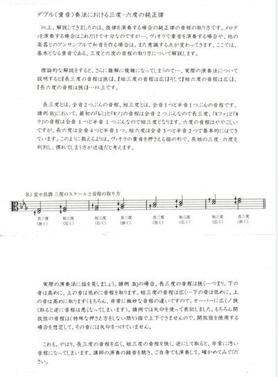 アルト記号(ハ音記号)の習得のために制作したオリジナル教材