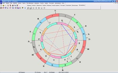 астрологическая программа Vega Matrix