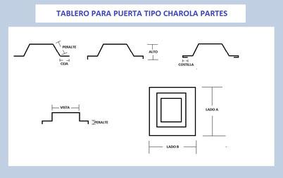 LÁMINA TABLERO PARA PUERTA TIPO CHAROLA CUADRADRA