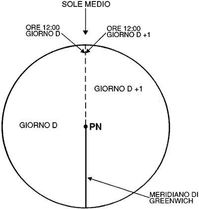 Figura 4.19 - 00:00 UTC