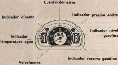 Cuadro instrumentos Seat 600