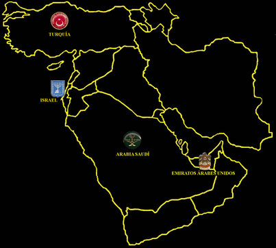Heráldica Oriente Medio.