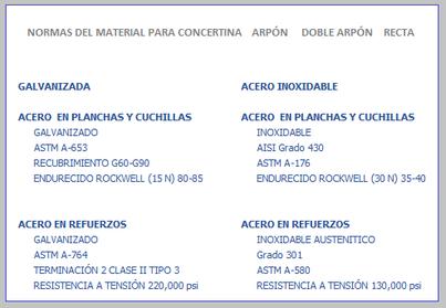 Normas Oficiales de los Materiales para la Fabricación de Concertina Recta Arpón y Doble Arpón