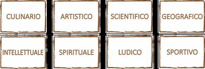 Associazione Nuova Via - Bolzano - campi di interesse