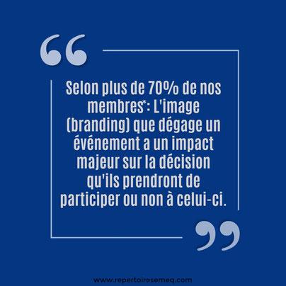 Statistique exposants d'événements du Québec - Répertoire SÉMEQ