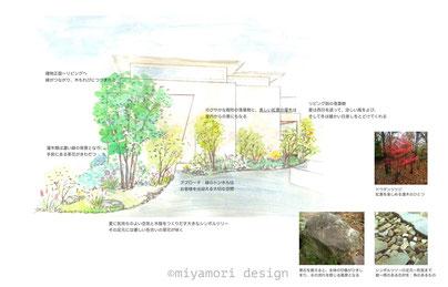モデルハウスの庭:イメージスケッチ©miyamori design