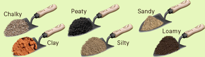Soil in UK gardens is usually a combination of these types of soil.