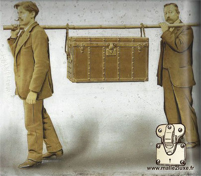 Advertising of the time to explain how to wear the equipment and protect it. At the time the negative photos of the photos were taken on glasses, which made transport very complicated. Rope lifting perfectly protects the contents.