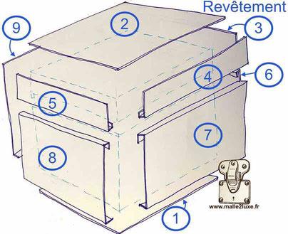 comment coller du cuir sur du bois astuce de pro malle de luxe