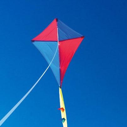 kite museum ロンリープラネット