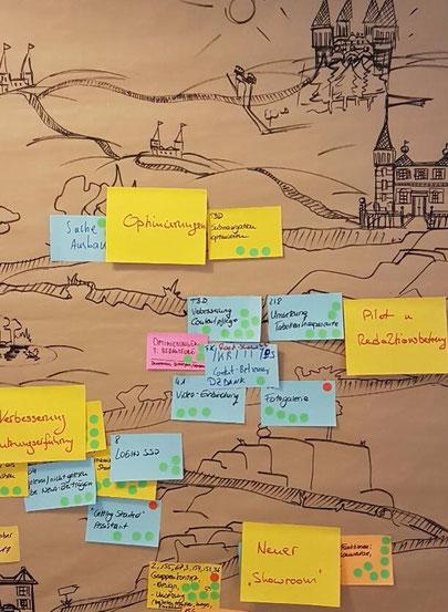 Unterschied & Macher | Roadmapping auf dem Weg zur erfolgreichen Digitalstrategie