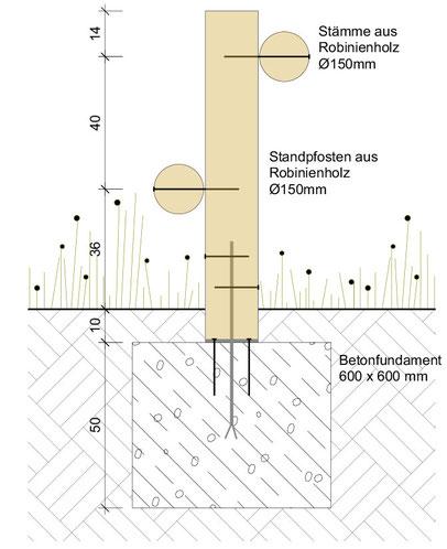 Illustration Lümmelbank