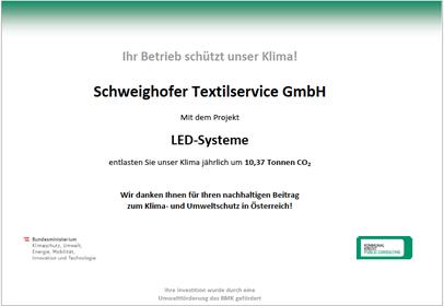 LED-Systeme Beitrag zum Klima-Schutz
