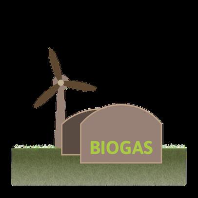 Biomüll ist eine kostenlose und erneuerbare Energiequelle. In Biogasanlagen wird aus Biomüll Energie erzeugt. 1 m³ Biogas ersetzt ca. 0,6 Liter Heizöl. Das Tütle hilft mit, den es sammelt sauber und hygienisch den Biomüll.
