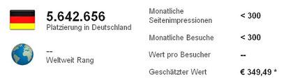 Wert der Domain www.TomDeToys.de gemäß URLspion am 21.9.2012