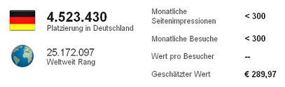 Wert der Domain www.POEMIE.de gemäß URLspion am 18.9.2012