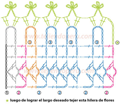 Cenefa para aplicar tejida a crochet # 13