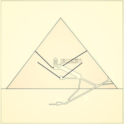 Die Nord-Süd-Sektion der Cheops-Pyramide mit der hypothetischen, mit Schutt gefüllten entdeckten Kammer und den vier Schächten.