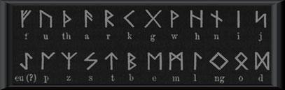 Die älteste Runenreihe: das ältere Futhark