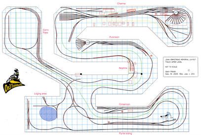 Trackplan 2011